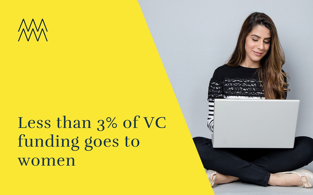 Less than 3% of VC funding goes to women